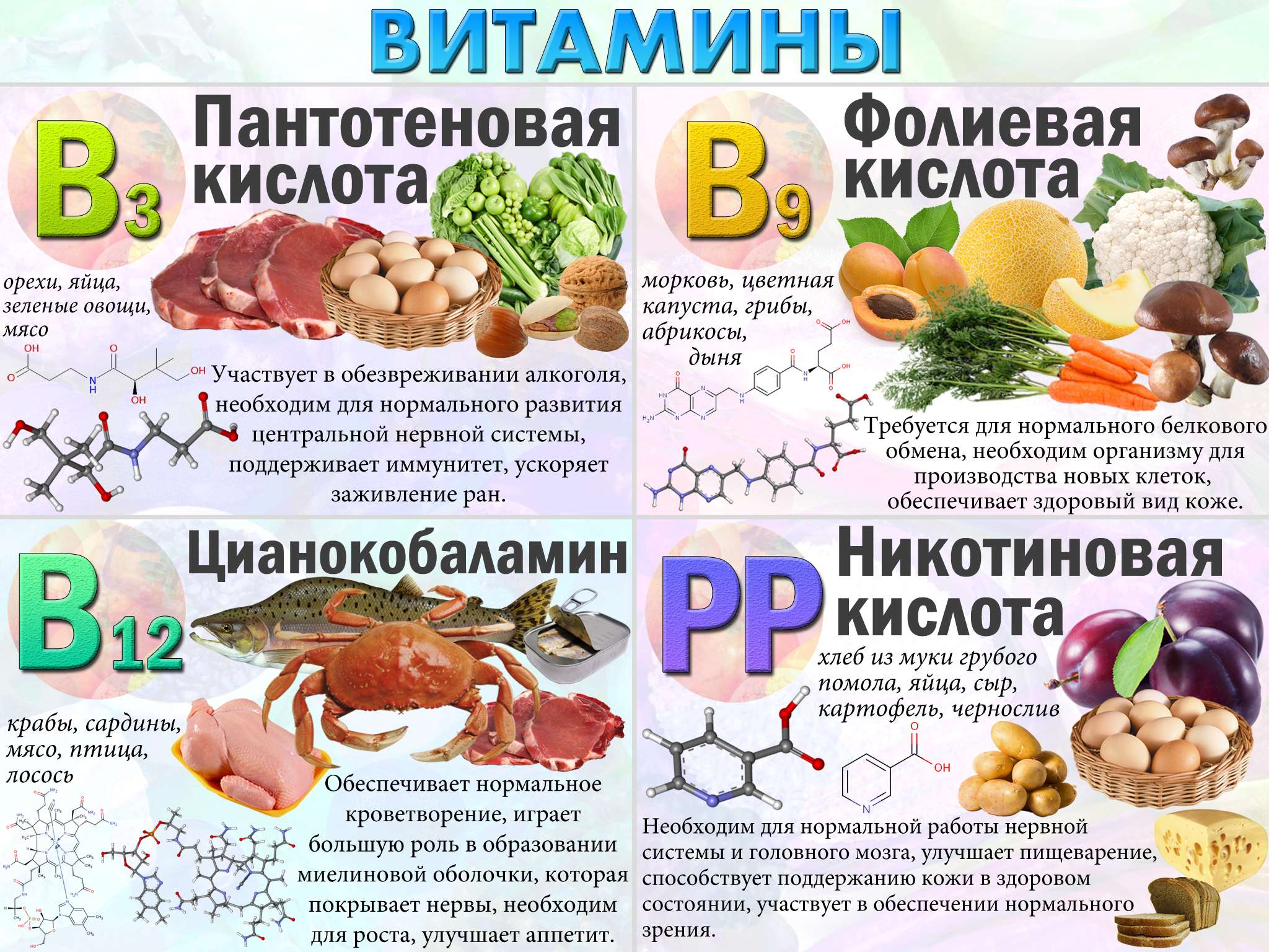 витамин б12 инструкция цена каких упоковках бывают