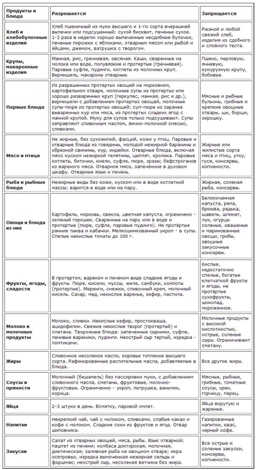 klinicheskiy-diagnoz-i-obosnovanie-ego-pri-psoriaze