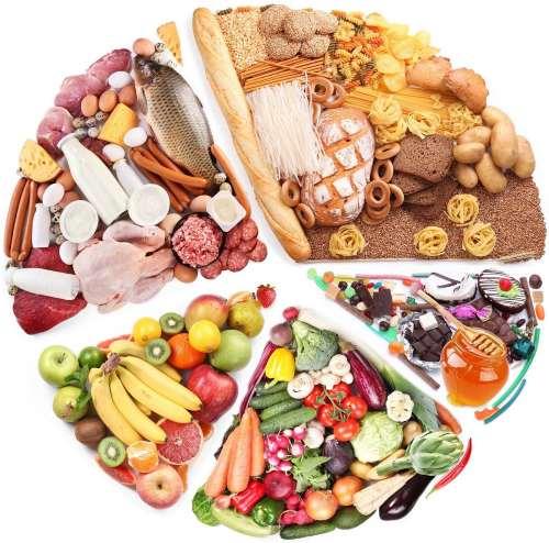 Правильное питание включает в себя