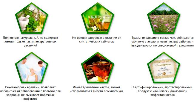 Как пить прополис при псориазе