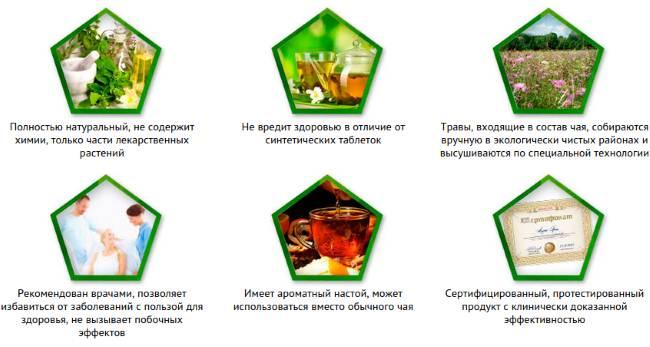 Монастырский чай что пить при псориазе
