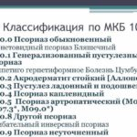 Псориаз МКБ 10
