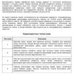 Расческа Дермалайт инструкция по применению 1