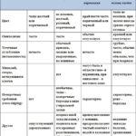 Диагностика псориаза ногтей