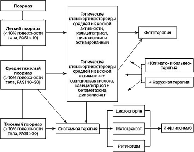 Изначальный вид Алфавита «Славянская Буквица» и его 45